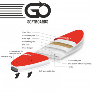 GO Softboard School Surfboard 8.6 wide body Rot