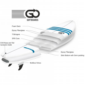 GO Softboard 8.0 Soft Top Surfboard Blau